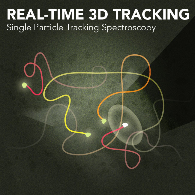 Illustration of Real-Time 3D Tracking